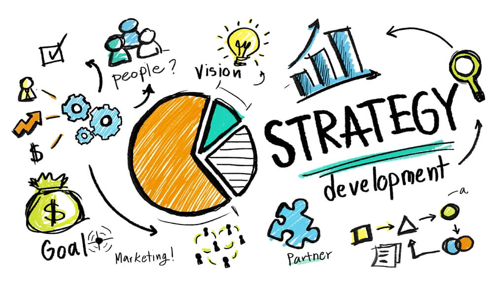 The Balance of Strategic and Tactical Marketing