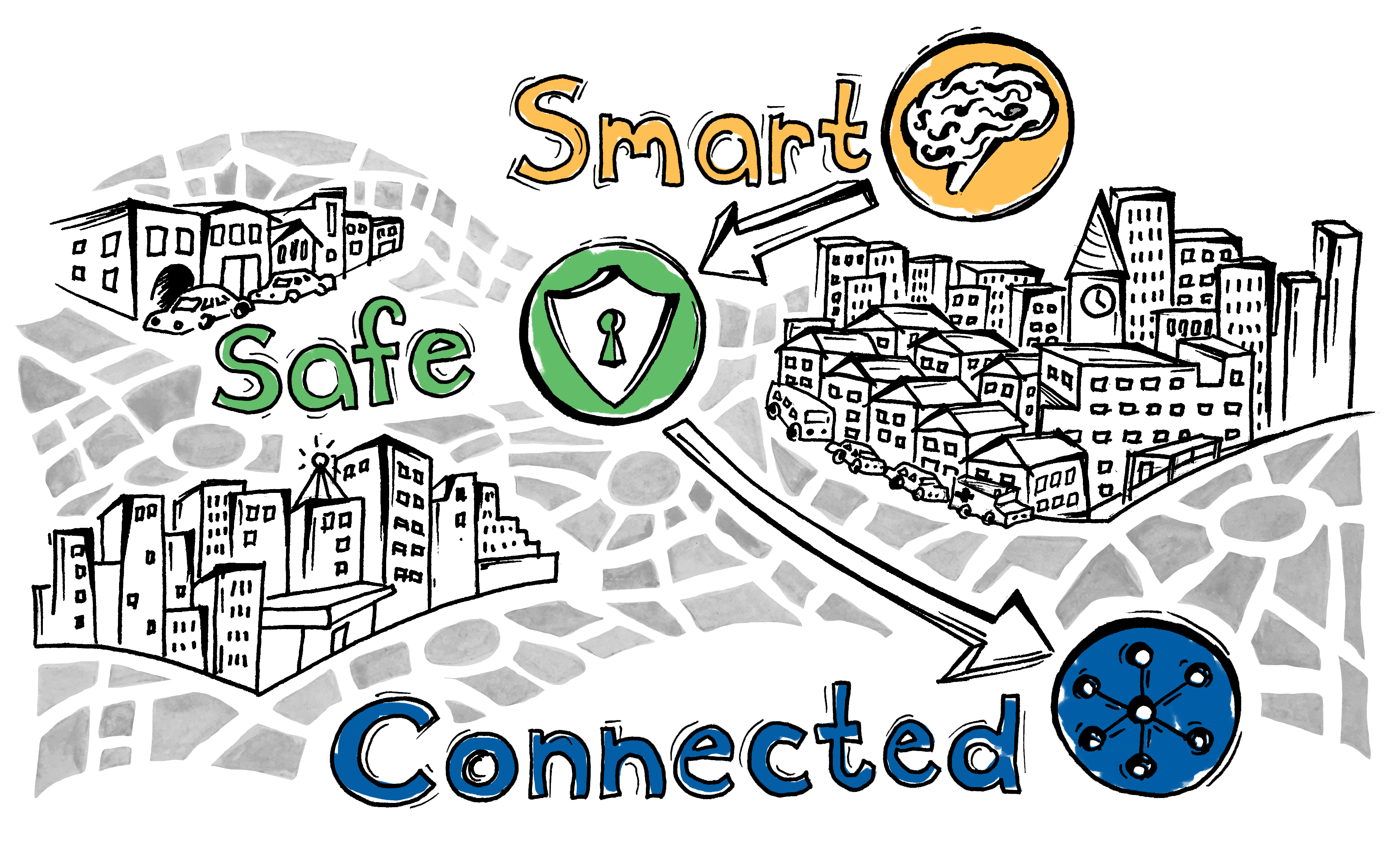 Smart-Safe-Connected Communities:  Is Your Organization Part of This Movement?
