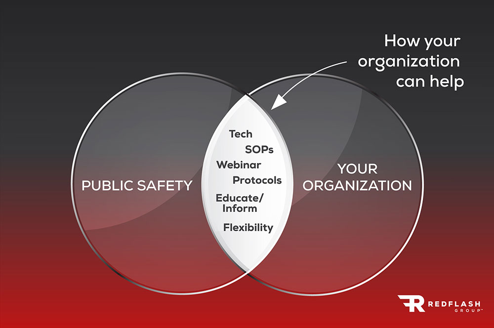 How is your organization helping public safety agencies, right now?